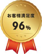 お客様満足度 96%